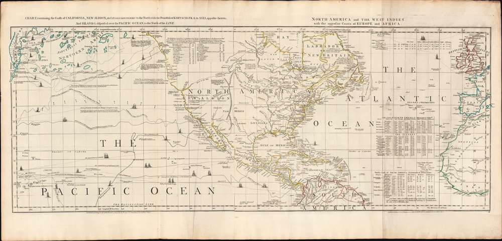 A Chart of North and South America, including the Atlantic and Pacific Oceans, with the nearest Coasts of Europe, Africa, and Asia. - Alternate View 3