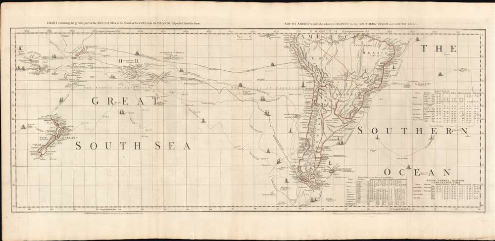 A Chart of North and South America, including the Atlantic and Pacific Oceans, with the nearest Coasts of Europe, Africa, and Asia. - Alternate View 4