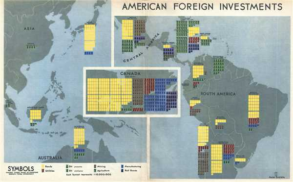 American Foreign Investments.