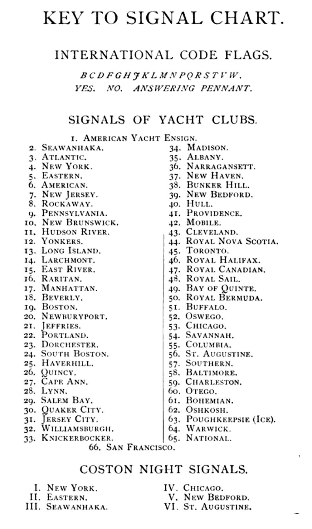 American Yachts Signal Chart. - Alternate View 1