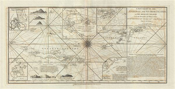 A New Chart of the Andaman and Nicobar Islands, with the Adjacent Islands, from the Draughts and Observations of Captn. Phins. Hunt, Captn. Mackay, Captn. John Ritchie, and Lieutt. Mc. Cluer, & c.