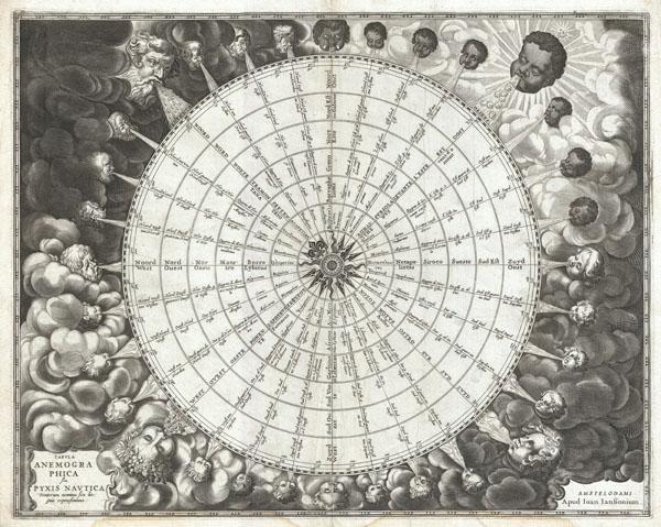 Tabula Anemographica seu Pyxis Nautica Ventorum Nomina Sex Linguis Repraesentans. - Main View