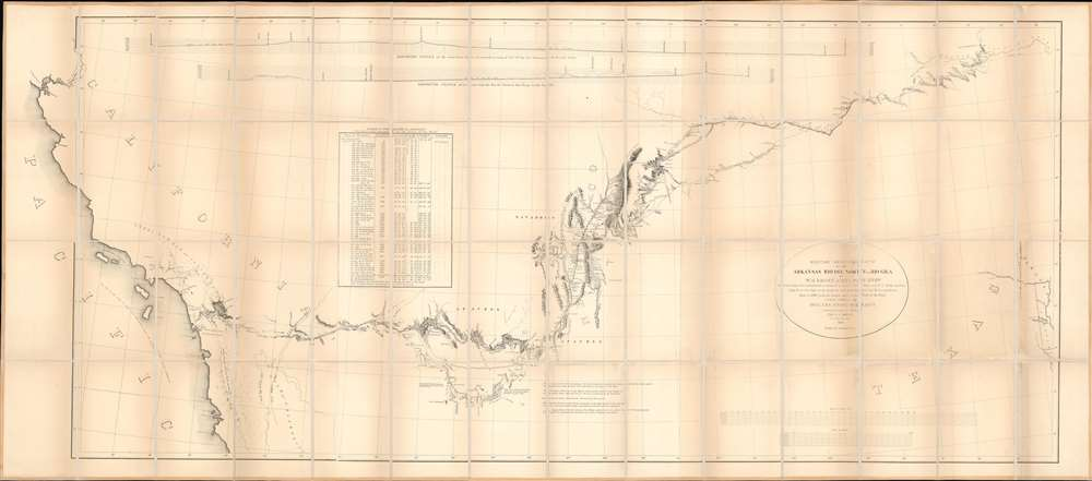 1847 Emory Map of the American Southwest
