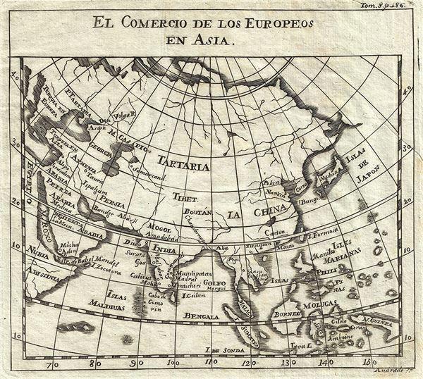 El Comercio de los Europeos en Asia.