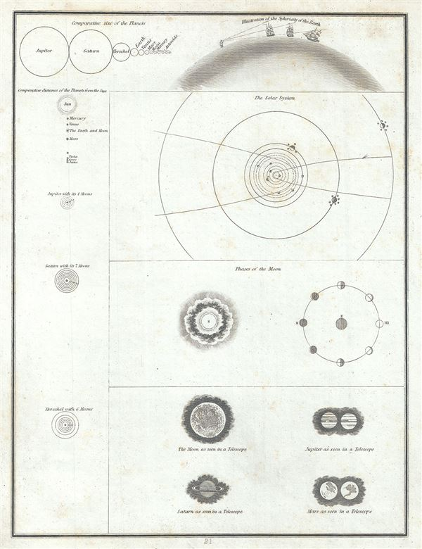 [Astronomical Illustrations].