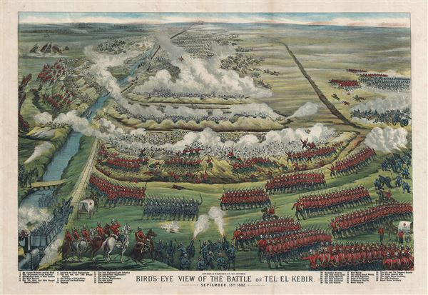 Bird's-Eye View of the Battle of Tel-El-Kebir.