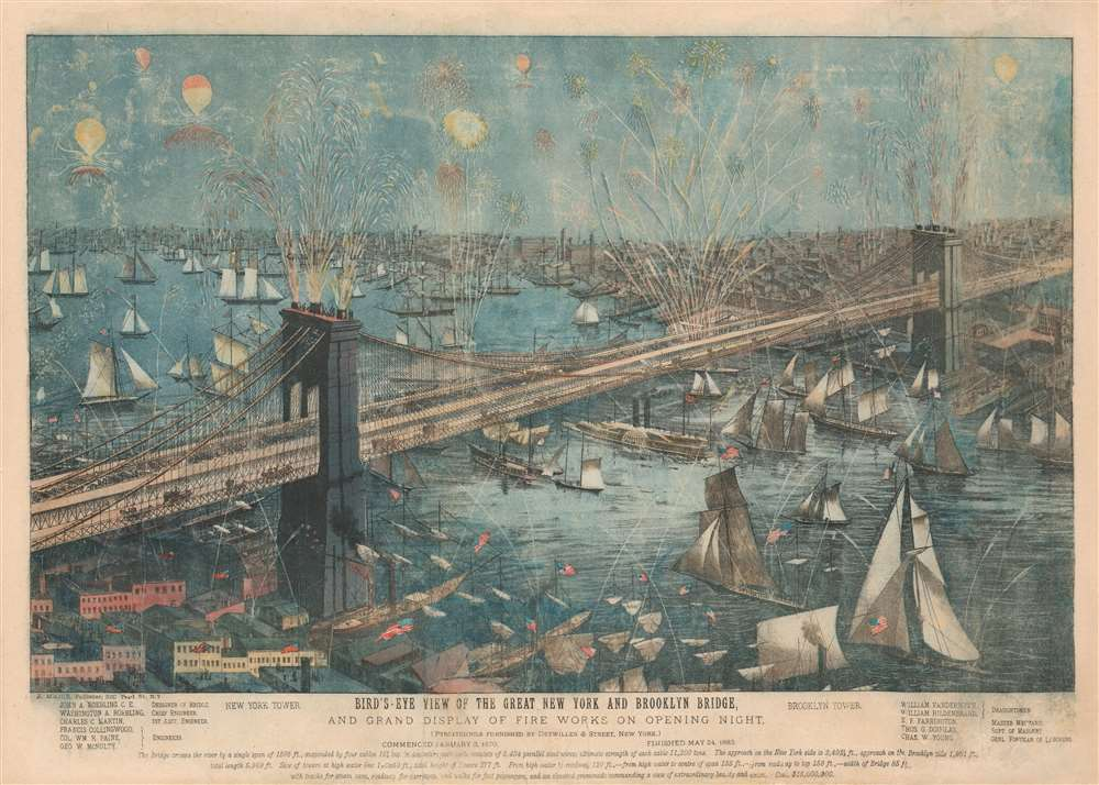 Bird's-Eye View of the Great New York and Brooklyn Bridge, and Grand Display of Fire Works on Opening Night. - Main View