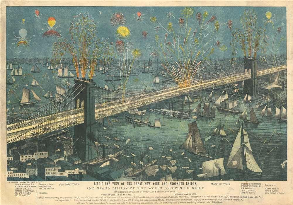 1883 Major Bird's-Eye View of the Brooklyn Bridge on Opening Night (New York)