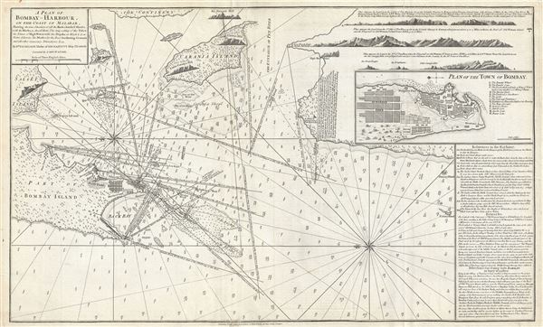 A Plan of Bombay-Harbour on th Coast of Malabar. - Main View