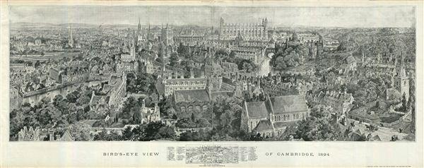 Bird's-Eye View of Cambridge, 1894 - Main View