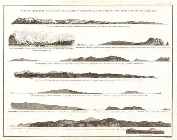 Vues de Quelques Caps et Iles de la Cote du Nord Ouest et des Cotes Du Sud-Ouest et due Sud de L'Amerique.