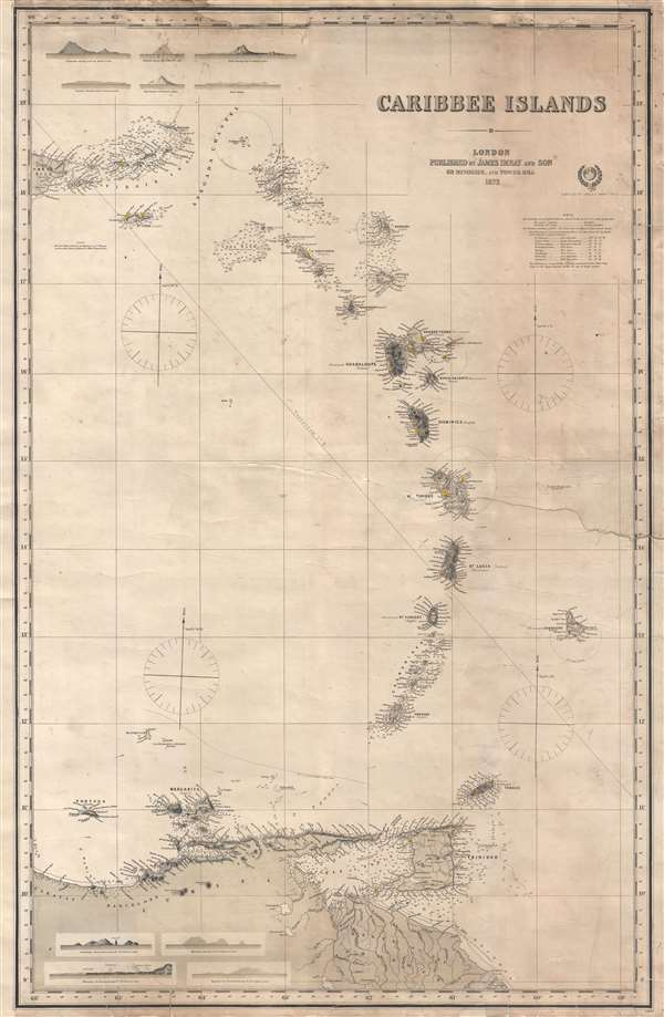 Caribbee Islands.