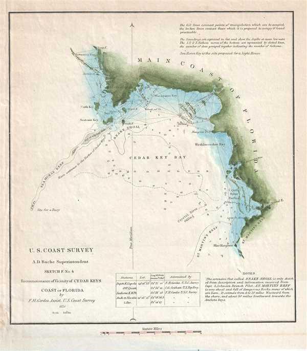 Sketch F. No. 4 Reconnoissance of Vicinity of Cedar Keys Coast of Florida. - Main View
