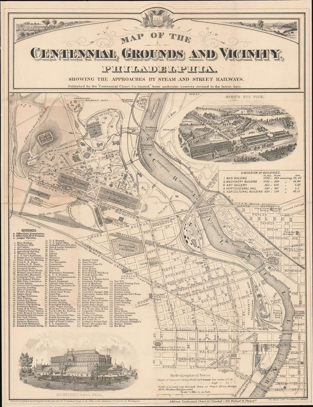 Map of the Centennial Grounds and Vicinity, Philadelphia. Showing the Approaches by Steam and Street Railways. - Main View