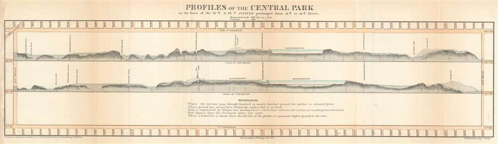 Profiles of the Central Park on the lines of the VIth and VIIt Avenues prolonged from 59th to 110th Street. - Main View