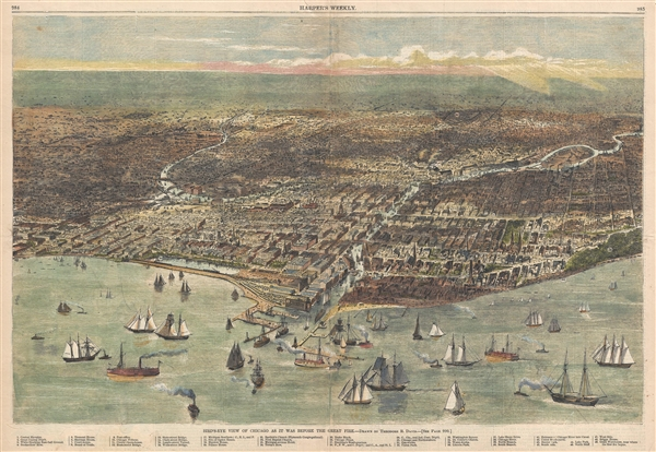 Birds's-Eye View of Chicago as it was Before the Great Fire - Drawn by Theodore R. Davis.