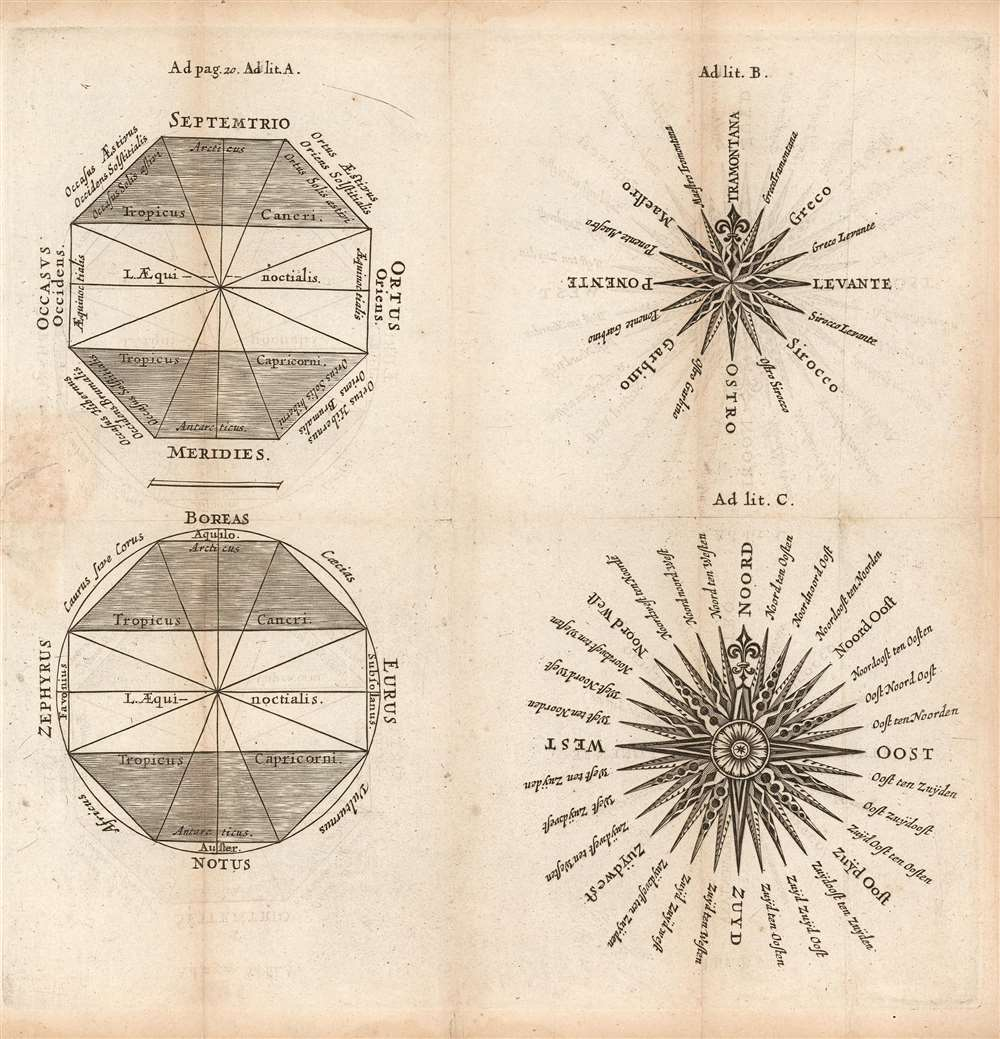 [Untitled diagrams of Compass Roses, Naming the Cardinal Directions.] - Main View