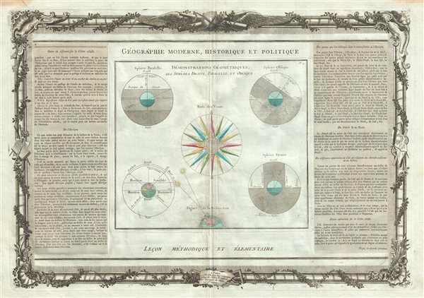 Demonstrations Geometriques, des Spheres Droite, Paralelle, et Oblique.