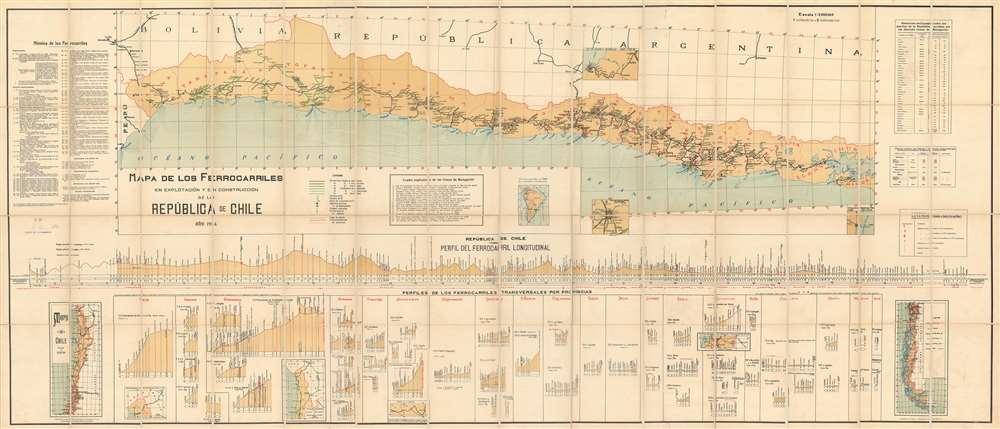 Mapa de los Ferrocarriles en Explotación y en Construcción de la República de Chile.