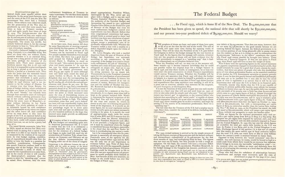 Financial Irrigation of the United States. - Alternate View 1