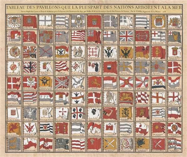 Tableau des Pavillons Que la PulPart des Nations Arborent a La Mer.
