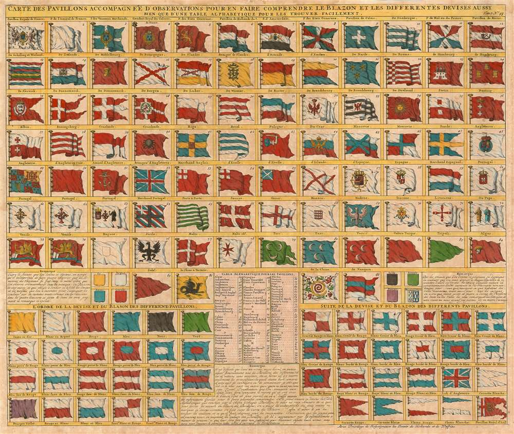 1720 Chatelain Chart of the World's Flags and Naval Ensigns