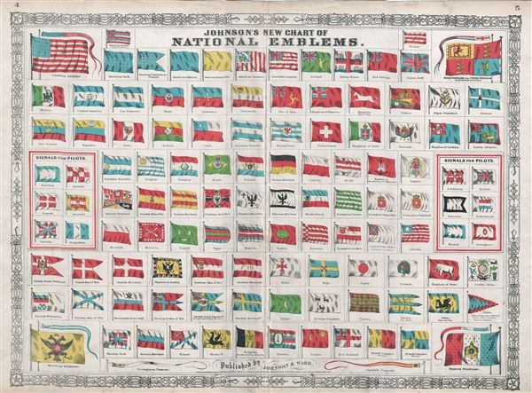 Johnson's New Chart of National Emblems. - Main View