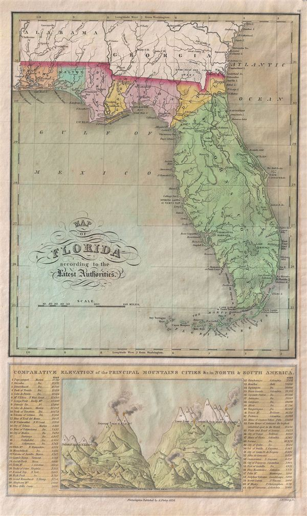 Map of Florida according to the Latest Authorities.  Comparative Elevation of thePrincipal Mountas Cities & C. in North and South America.
