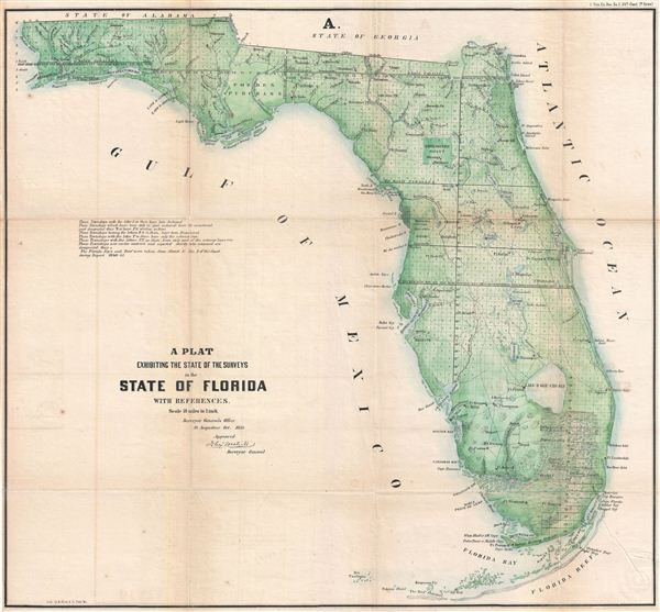 A Plat Exhibiting the State of the Surveys in the State of Florida with References.