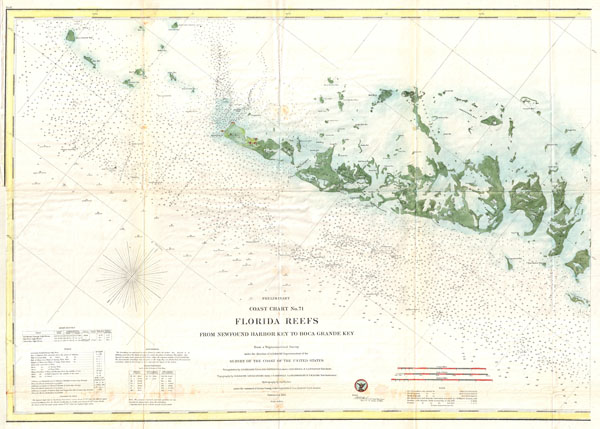 Preliminary Coast Chart No. 71 Florida Reefs From