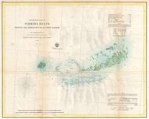 Preliminary Chart of Florida Reefs Showing the Approaches to Key West Harbor.