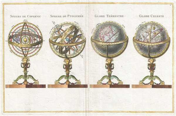 Sphere de Copernic. Sphere de Ptolemée. Globe Terrestre. Globe Celeste. - Main View