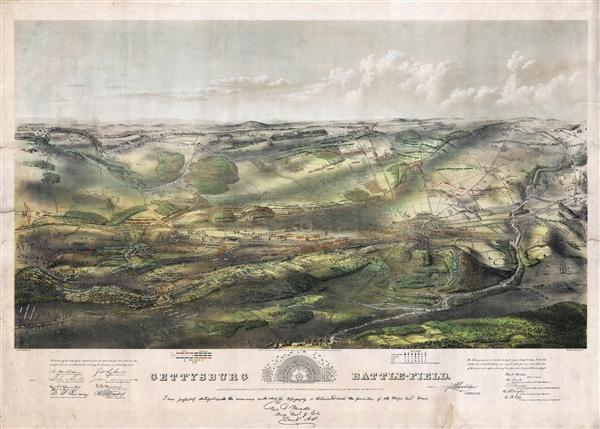 Gettysburg Battle-Field.