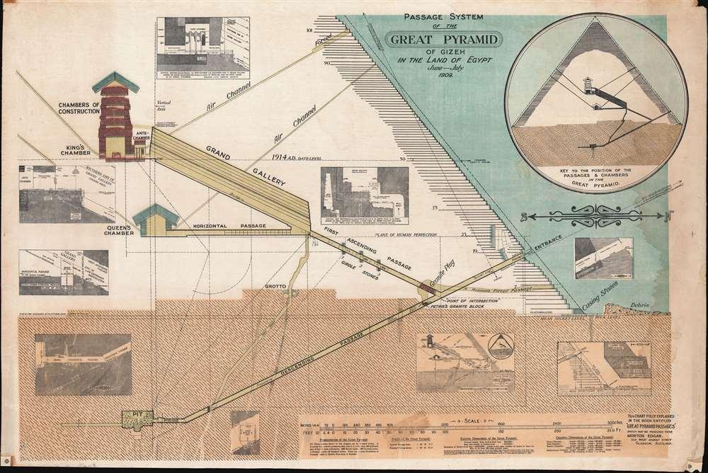 1910 Edgar Pyramidological Study of the Great Pyramid of Giza