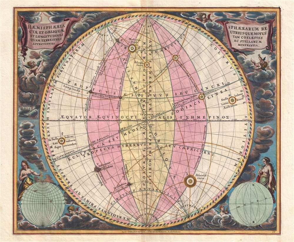 Haemisphaeria Sphaerarum Rectae Et Obliquae Utriusque Motus Et Longitudines Tam Coelestes Quam Terrestres Ac Stellarum Affectiones Monstrantia.