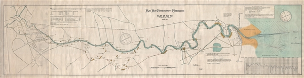 Hai Ho Conservancy Commission.  Plan of Hai-Ho from Tientsin City to the Sea. January 1927.