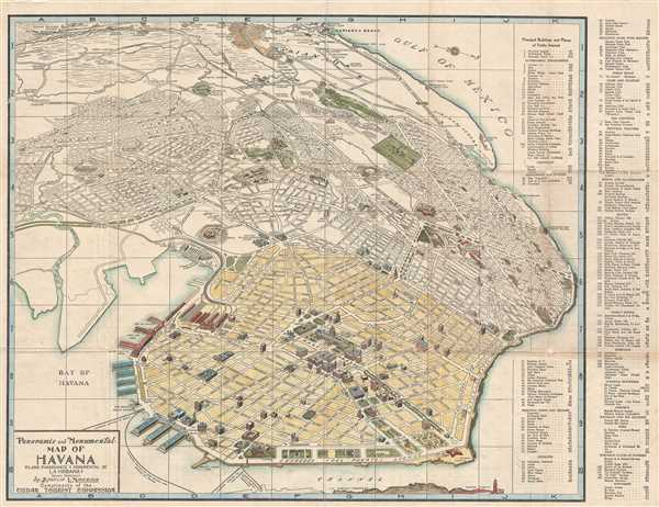 Panoramic and Monumental Map of Havana Plano Panoramico y