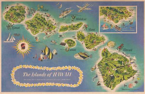 The Islands of Hawaii.