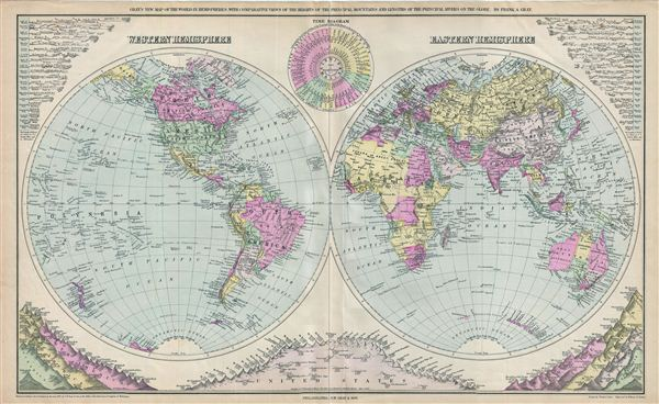 Gray's New Map of the World in Hemispheres, with Comparative Views of the Heights of the Principal Mountains and Lengths of the Principal Rivers on the Globe.
