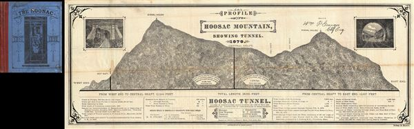 Profile of Hoosac Mountain, Showing Tunnel. - Main View