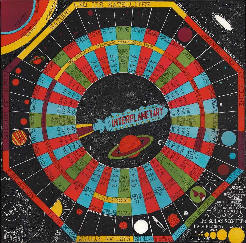 1946 Neil Jones Board Game of the Solar System