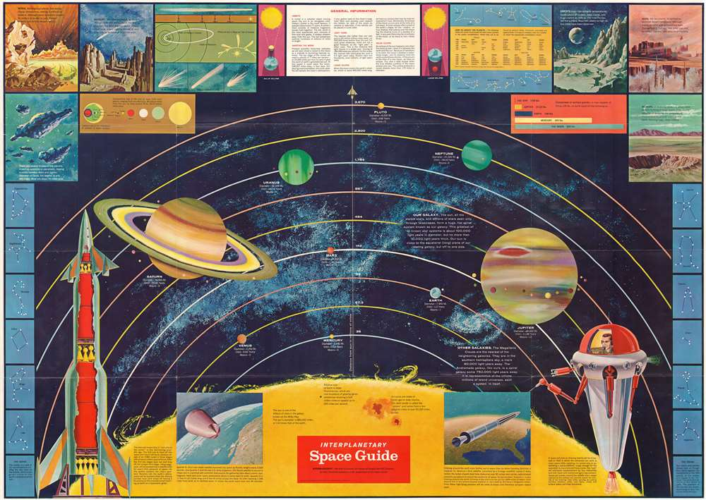Interplanetary Space Guide. - Main View