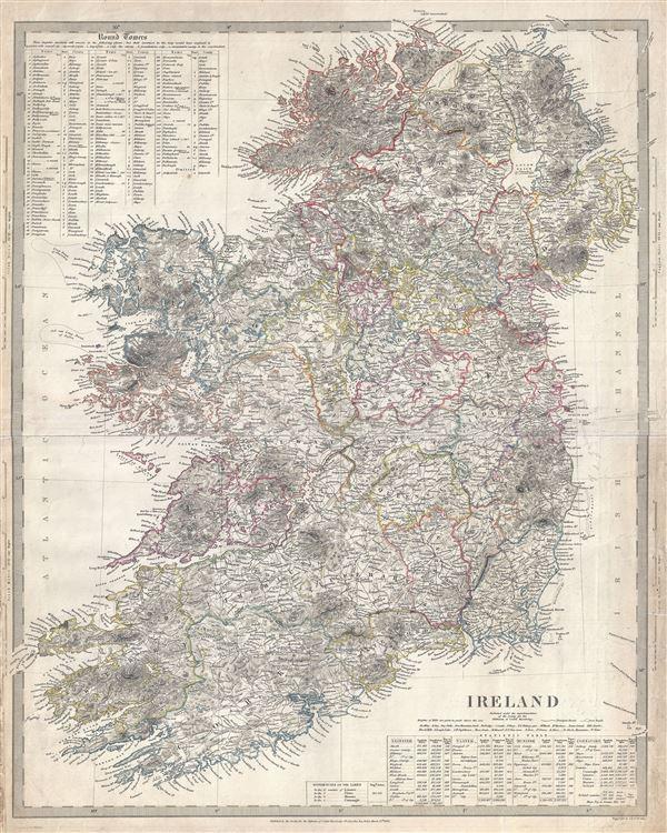 Ireland - Main View