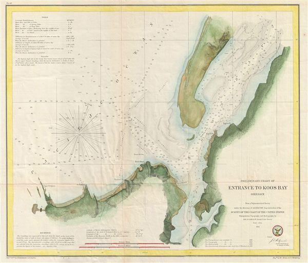 Preliminary Chart of Entrance to Koos Bay Oregon.