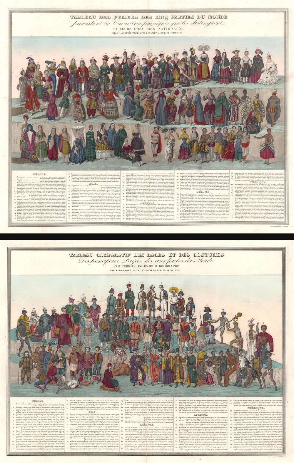 1830 Perrot Comparative Charts of the World's Men and Women