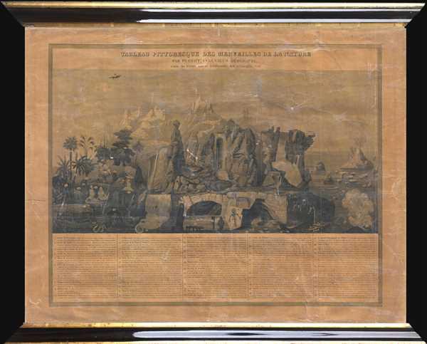 Tableau Pittoresque des Merveilles de la Nature.