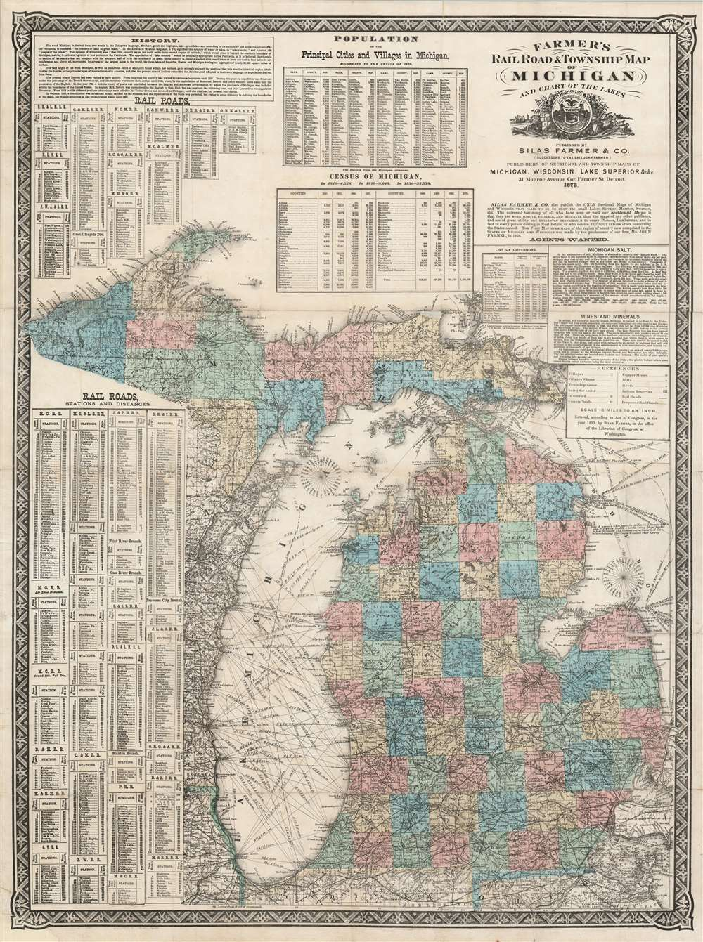 Farmer's Railroad and Township Map of Michigan and Chart of the Lakes. - Main View