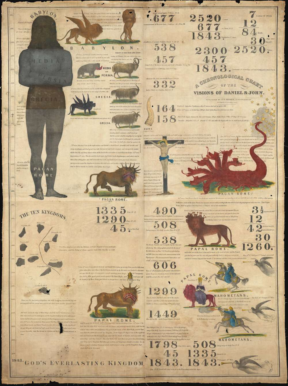 A Chronological Chart of the Visions of Daniel and John. - Main View
