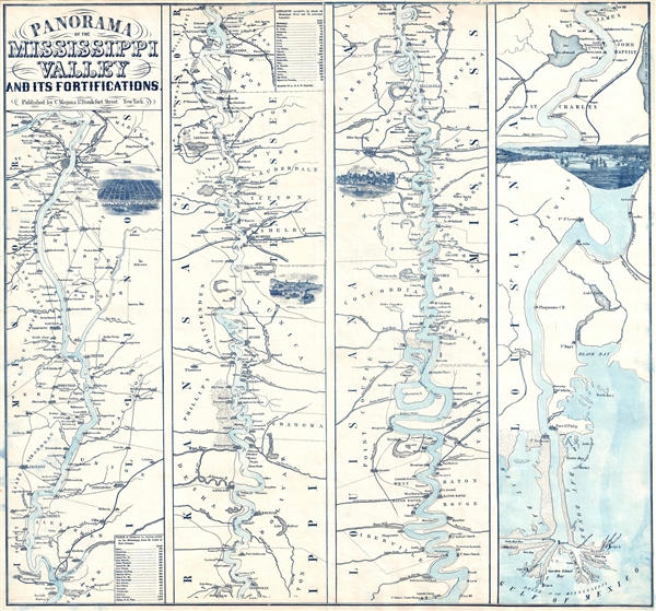 Panorama Of The Mississippi Valley And Its Fortifications.