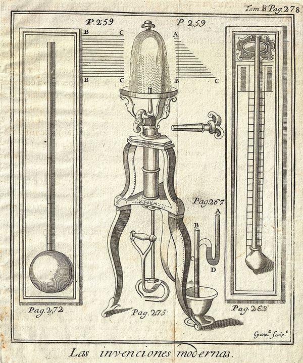 Las invenciones modernas.